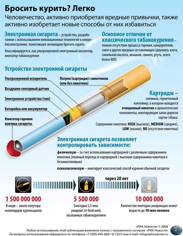 Какую лучше купить электронную сигарету отзывы