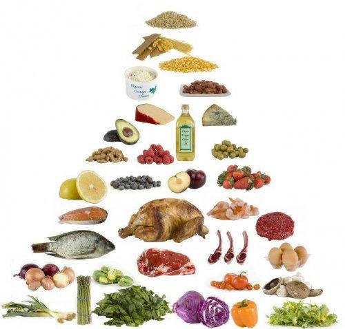 Мифы о низкоуглеводной диете