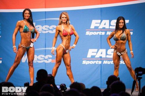 Результаты Nicole Wilkins Fitness Championships
